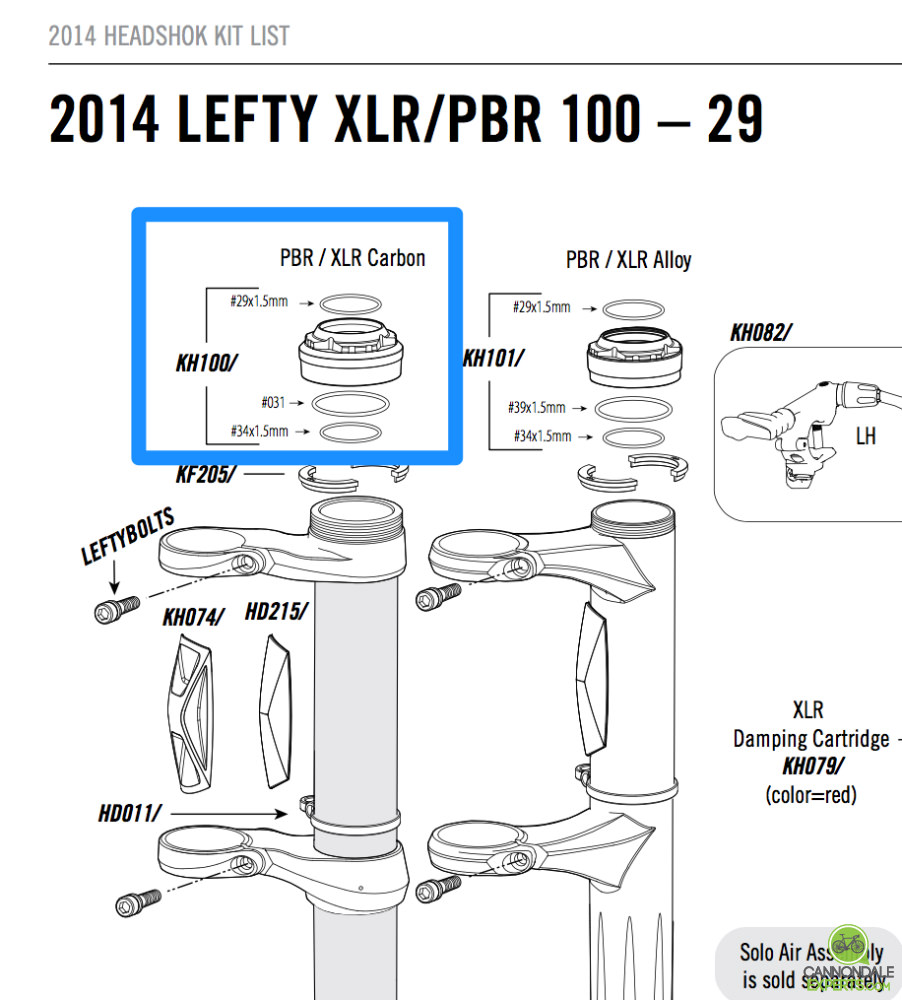 Xlr Parts Diagram Diy Enthusiasts Wiring Diagrams Microphone Cannondale Lefty Upper Collar Kit For Pbr Carbon Structure Black Rh Cannondaleexperts Com 3 Pin Schematic